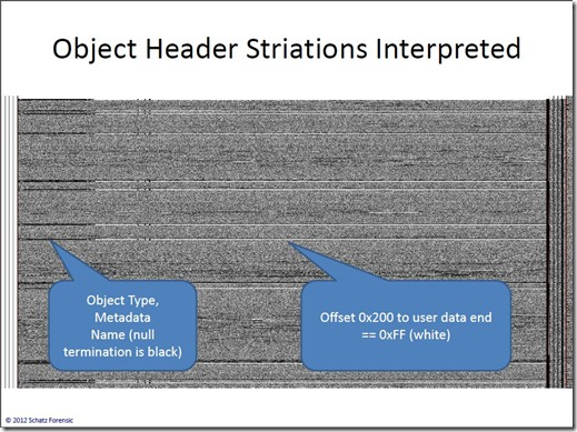Object Headers Slide Screenshot
